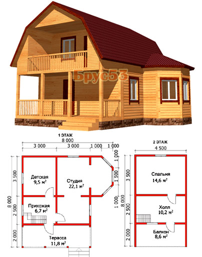 Строительство каркасного дома. каркасный дом 8х8.